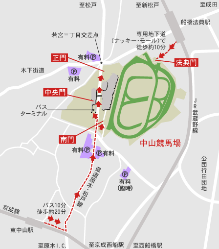 中山競馬場のアクセス方法