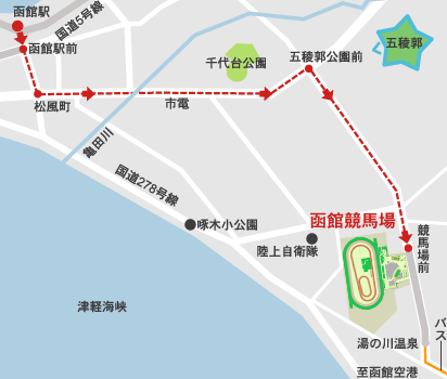 函館競馬場のアクセス方法