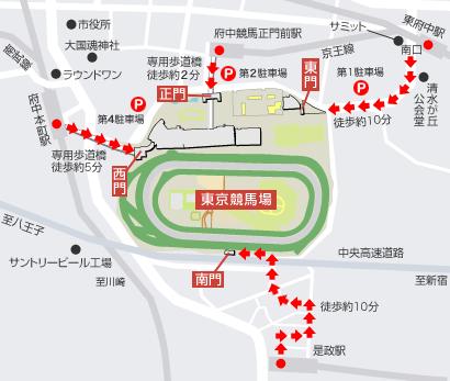 東京競馬場へのアクセス方法